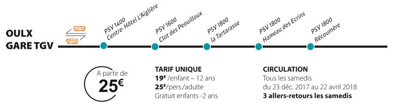 détail de la ligne linkbus 5 : Oulx Puy St Vincent